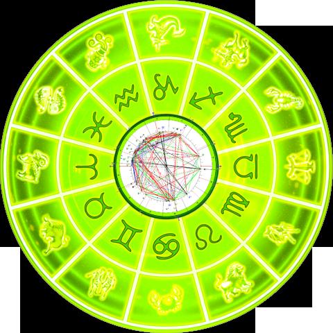 гороскоп бесплатный соляр
