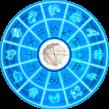 Гороскоп на год (соляр)